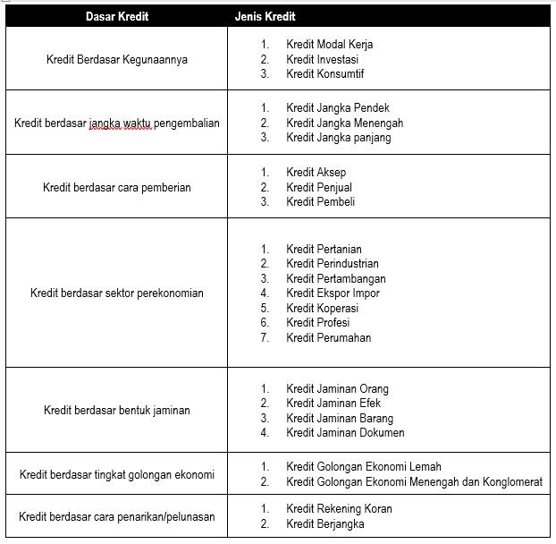 Kurang Dana Tunai? Simak Beberapa Pilihan Kredit Berikut Ini | Tips Kartu Kredit | PilihKartu.com